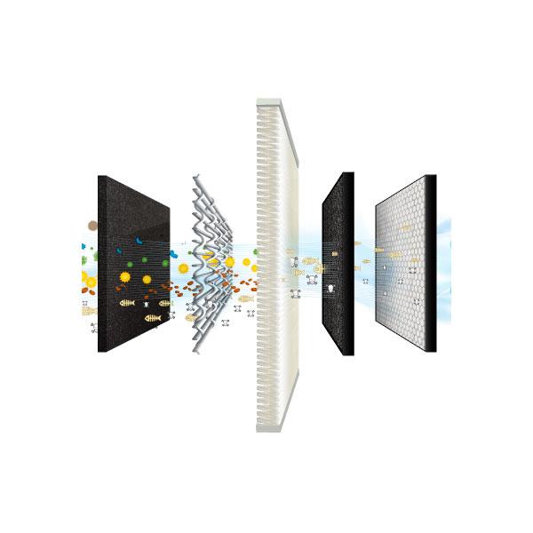 Selección de filtros según eficacia